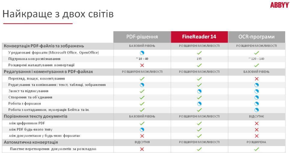 FR14_for_media_UA_а