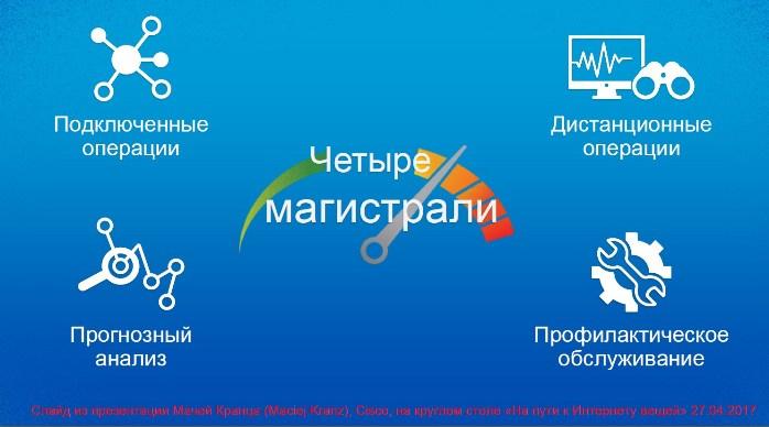 _Cisco IoT Maciej Kranz 1