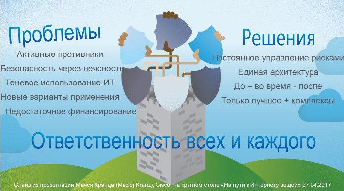 _Cisco IoT Maciej Kranz 2